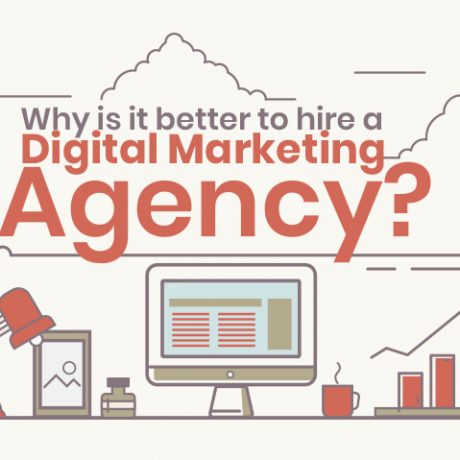 Digital Marketing Agency Infographic