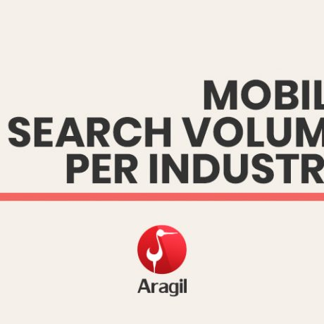 Mobile Search Volume per Industry